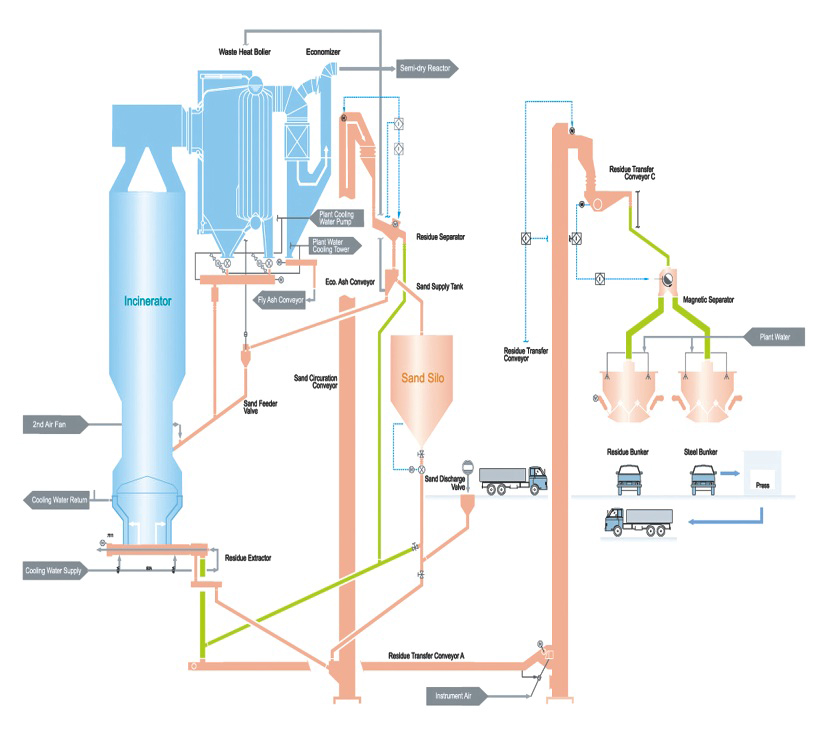 CONVEYING-SYSTEM-011